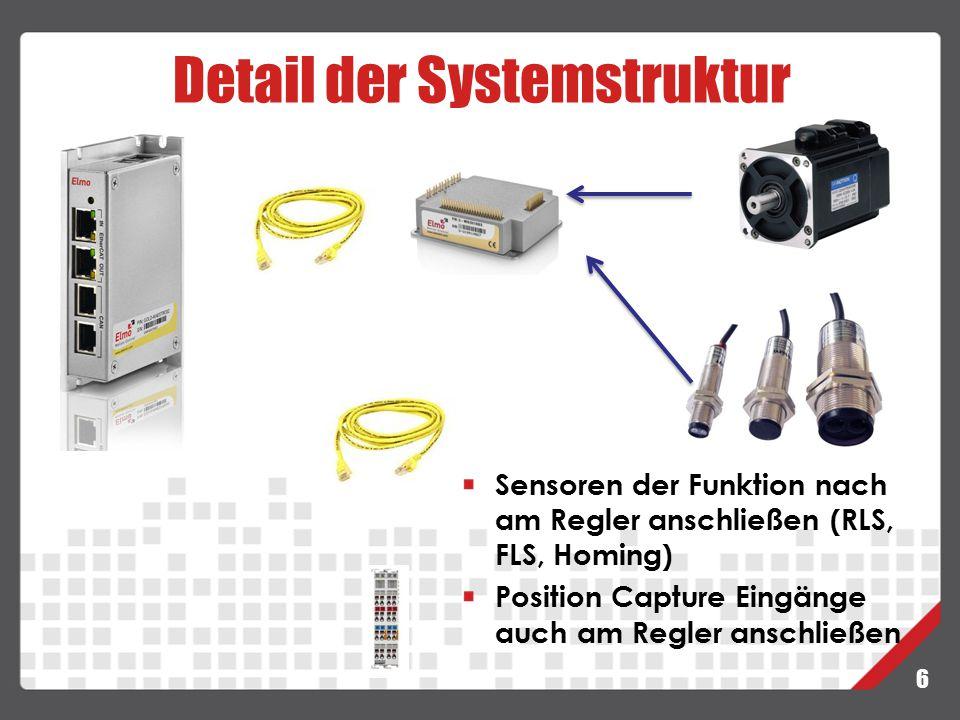 Achsen definieren 7 6 Achsen  3 Hauptachsen + 3 Zustellachsen Touch Probe an der entsprechenden Achse (nicht über externe I/Os oder Klemmen) GMAS kann 100 Achsen, 16 NC Achsen