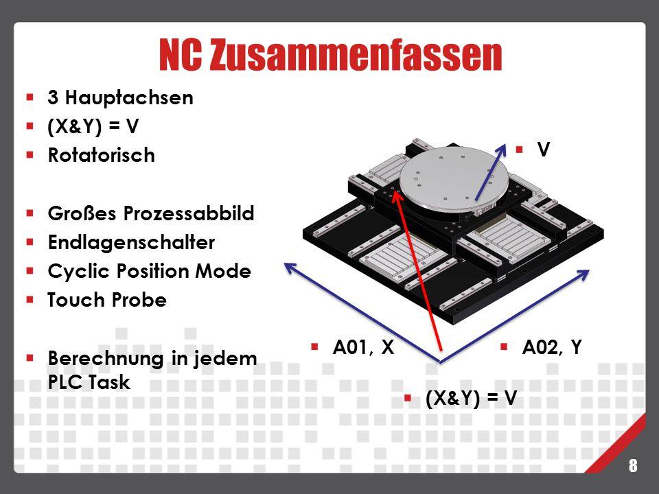 NC Zusammenfassen 8 3 Hauptachsen (X&Y) = V Rotatorisch Großes Prozessabbild Endlagenschalter Cyclic Position Mode Touch Probe Berechnung in jedem PLC