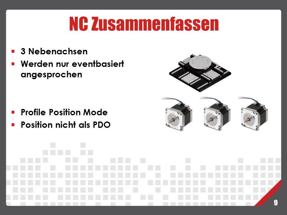 NC Zusammenfassen 9 3 Nebenachsen Werden nur eventbasiert angesprochen Profile Position Mode Position nicht als PDO