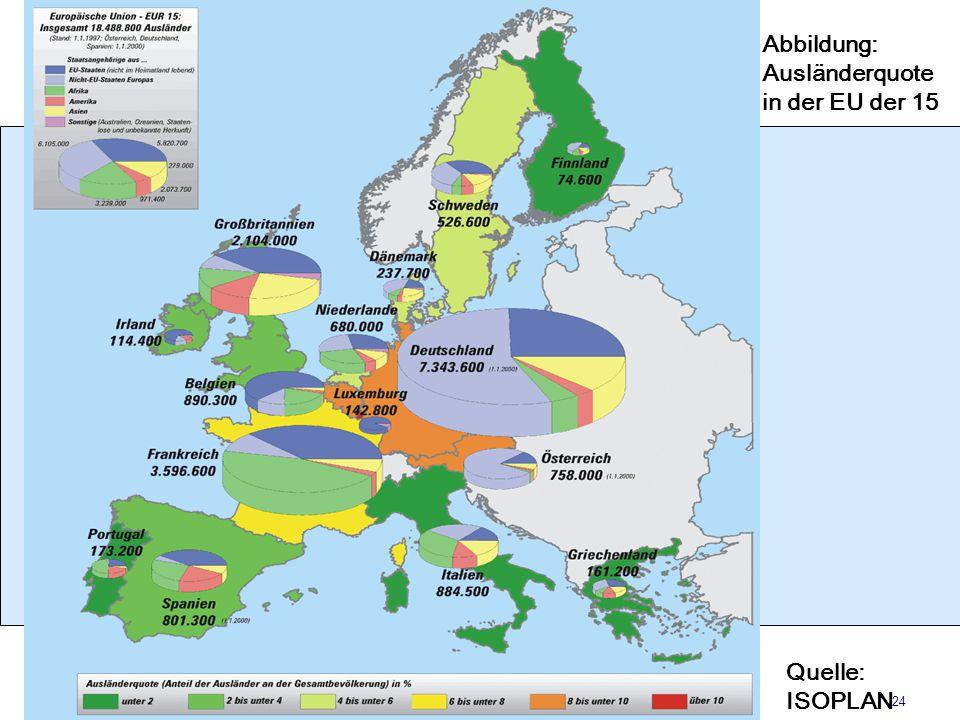 24 Quelle: ISOPLAN Abbildung: Ausländerquote in der EU der 15