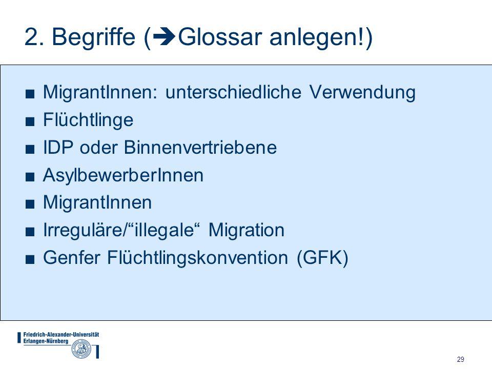 29 2. Begriffe (  Glossar anlegen!) ■MigrantInnen: unterschiedliche Verwendung ■Flüchtlinge ■IDP oder Binnenvertriebene ■AsylbewerberInnen ■MigrantIn