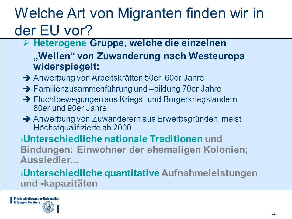 """32  Heterogene Gruppe, welche die einzelnen """"Wellen"""" von Zuwanderung nach Westeuropa widerspiegelt:  Anwerbung von Arbeitskräften 50er, 60er Jahre """