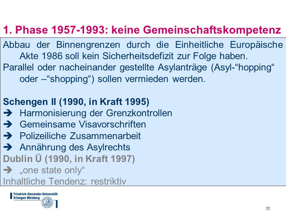 35 1. Phase 1957-1993: keine Gemeinschaftskompetenz Abbau der Binnengrenzen durch die Einheitliche Europäische Akte 1986 soll kein Sicherheitsdefizit