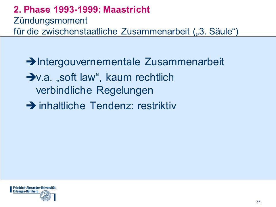 """36 2. Phase 1993-1999: Maastricht Zündungsmoment für die zwischenstaatliche Zusammenarbeit (""""3. Säule"""")  Intergouvernementale Zusammenarbeit  v.a. """""""