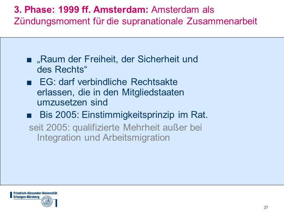 """37 3. Phase: 1999 ff. Amsterdam: Amsterdam als Zündungsmoment für die supranationale Zusammenarbeit ■""""Raum der Freiheit, der Sicherheit und des Rechts"""