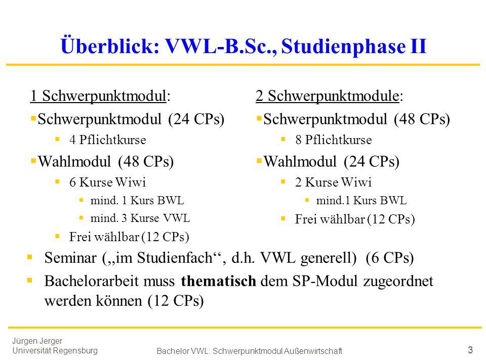 Überblick: VWL-B.Sc., Studienphase II 1 Schwerpunktmodul:  Schwerpunktmodul (24 CPs)  4 Pflichtkurse  Wahlmodul (48 CPs)  6 Kurse Wiwi  mind. 1 K