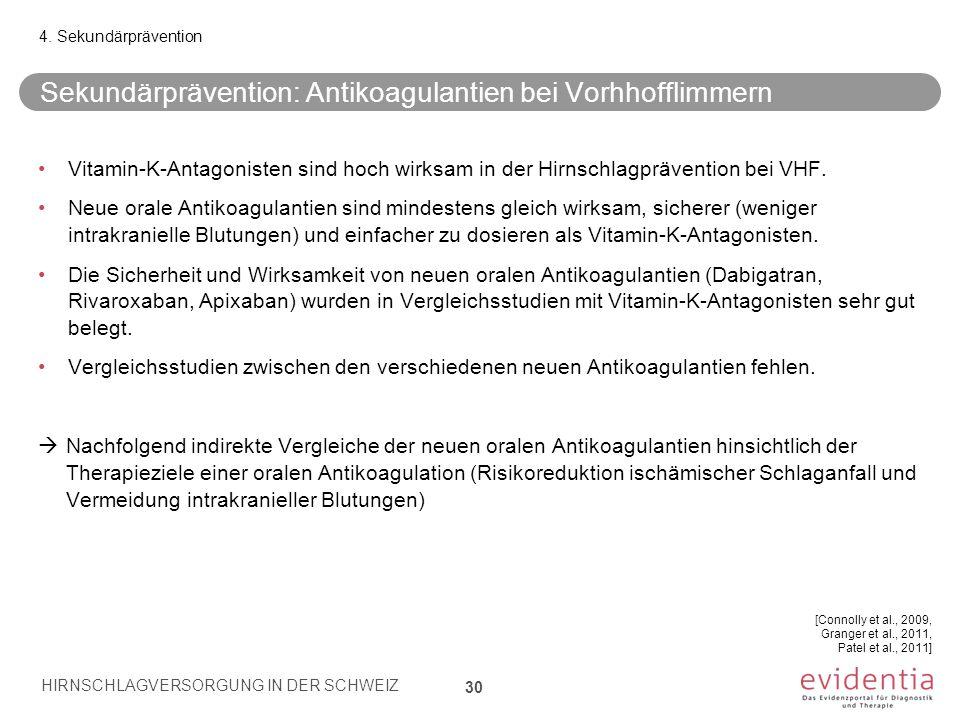 Sekundärprävention: Antikoagulantien bei Vorhhofflimmern 30 4. Sekundärprävention Vitamin-K-Antagonisten sind hoch wirksam in der Hirnschlagprävention