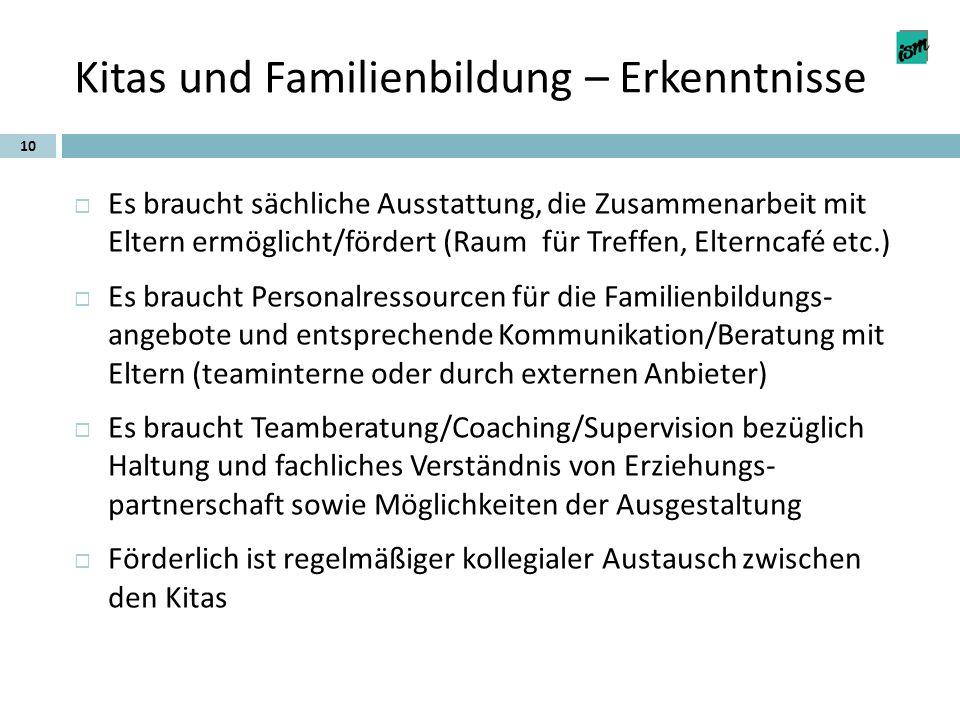 Kitas und Familienbildung – Erkenntnisse 10  Es braucht sächliche Ausstattung, die Zusammenarbeit mit Eltern ermöglicht/fördert (Raum für Treffen, El