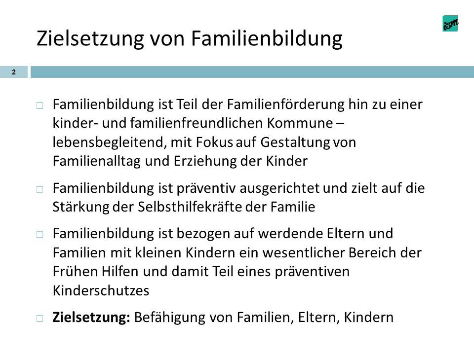 Zentrale fachliche Anforderungen 3  Alle Familien ansprechen  an Alltags- und Lebensthemen von Familien in unterschiedlichen Lebenssituationen anknüpfen  Der Vielfalt von Familie gerecht werden  Geeignete Zugänge anbieten und eröffnen  Erreichbarkeit für alle sicherstellen (zeitlich, räumlich, finanziell)