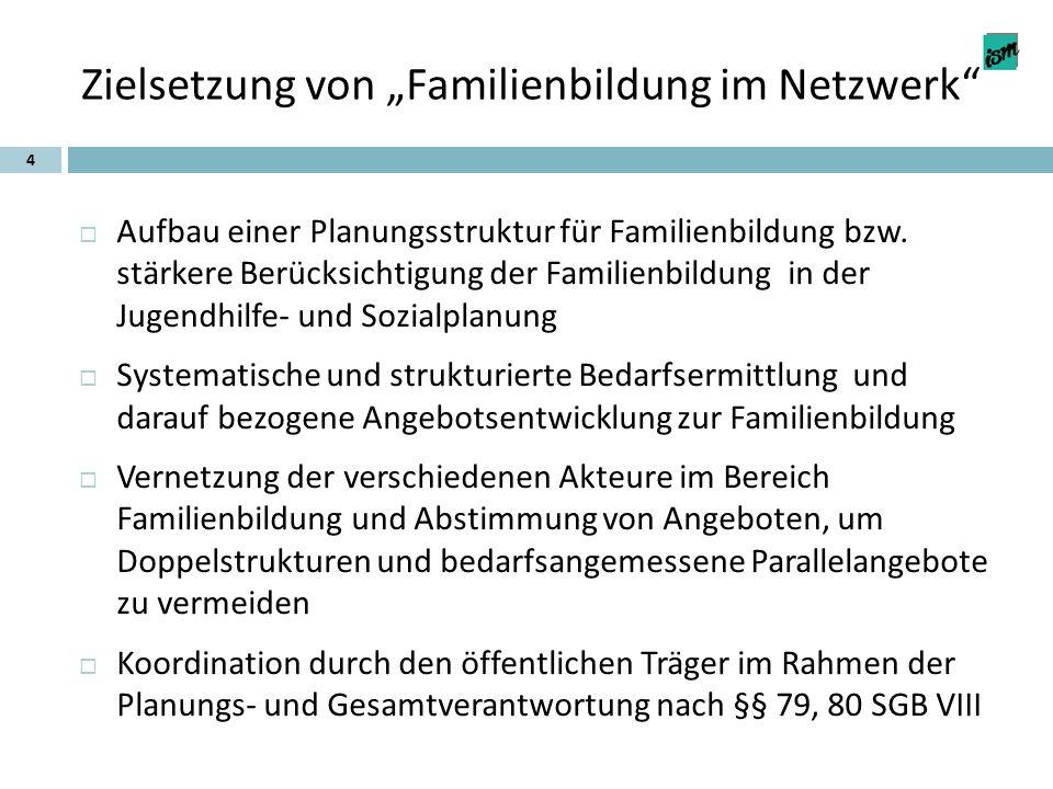 """Zielsetzung von """"Familienbildung im Netzwerk"""" 4  Aufbau einer Planungsstruktur für Familienbildung bzw. stärkere Berücksichtigung der Familienbildung"""