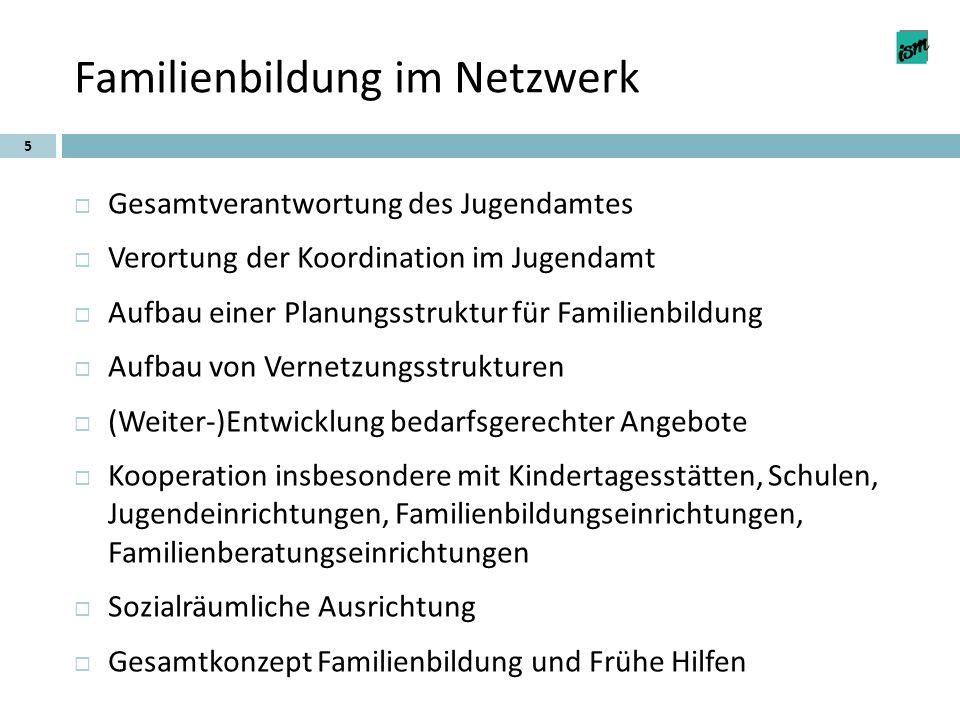 Familienbildung im Netzwerk 5  Gesamtverantwortung des Jugendamtes  Verortung der Koordination im Jugendamt  Aufbau einer Planungsstruktur für Fami