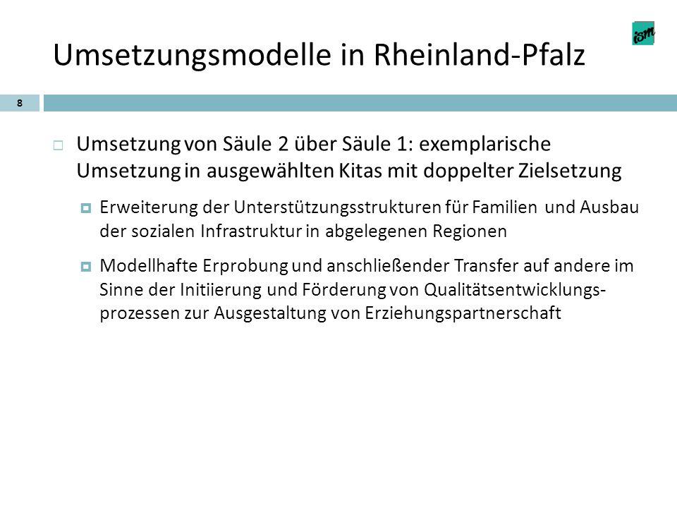 Umsetzungsmodelle in Rheinland-Pfalz 8  Umsetzung von Säule 2 über Säule 1: exemplarische Umsetzung in ausgewählten Kitas mit doppelter Zielsetzung 