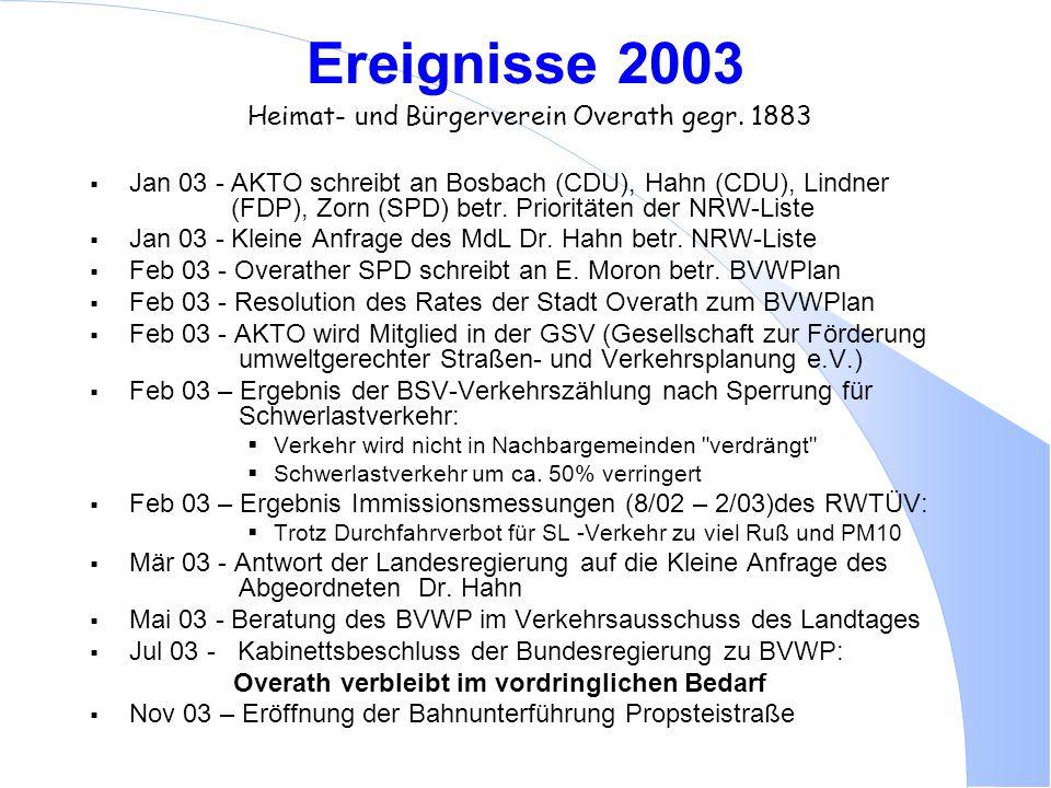 Ereignisse 2003 Heimat- und Bürgerverein Overath gegr. 1883  Jan 03 - AKTO schreibt an Bosbach (CDU), Hahn (CDU), Lindner (FDP), Zorn (SPD) betr. Pri