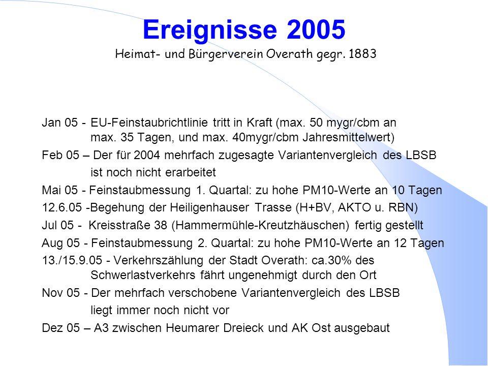 Ereignisse 2005 Heimat- und Bürgerverein Overath gegr. 1883 Jan 05 - EU-Feinstaubrichtlinie tritt in Kraft (max. 50 mygr/cbm an max. 35 Tagen, und max