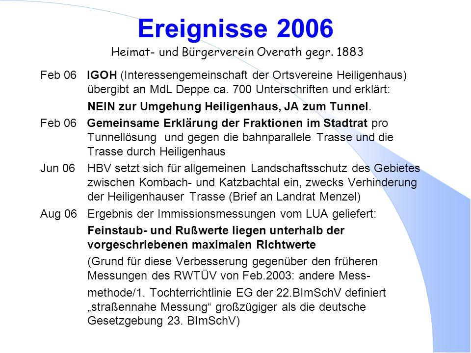 Ereignisse 2006 Heimat- und Bürgerverein Overath gegr. 1883 Feb 06 IGOH (Interessengemeinschaft der Ortsvereine Heiligenhaus) übergibt an MdL Deppe ca