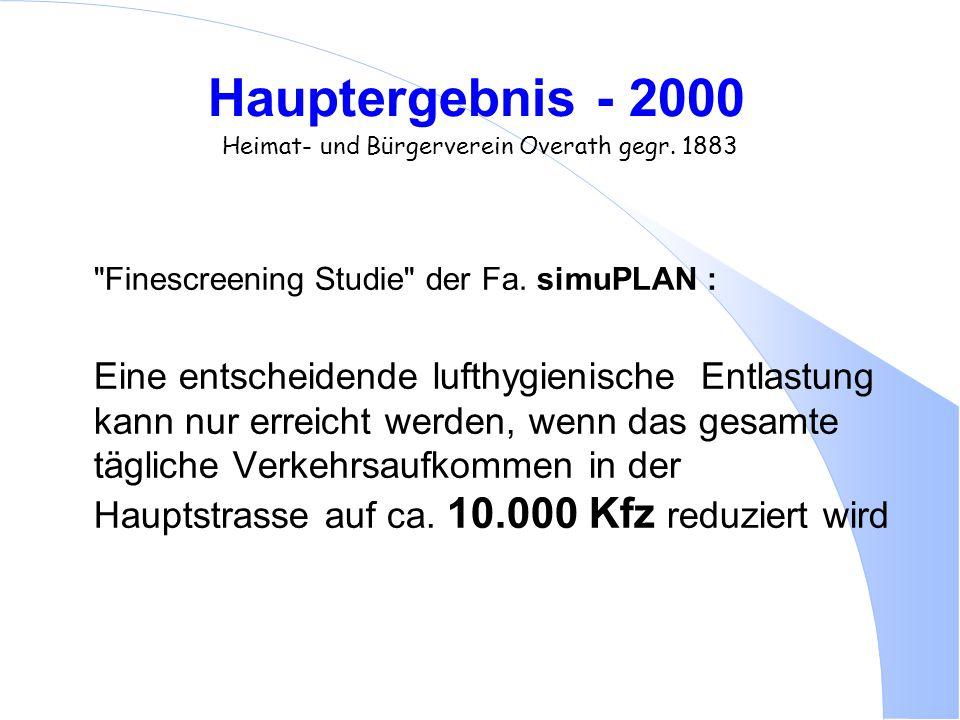 Ereignisse 2001 Heimat- und Bürgerverein Overath gegr.