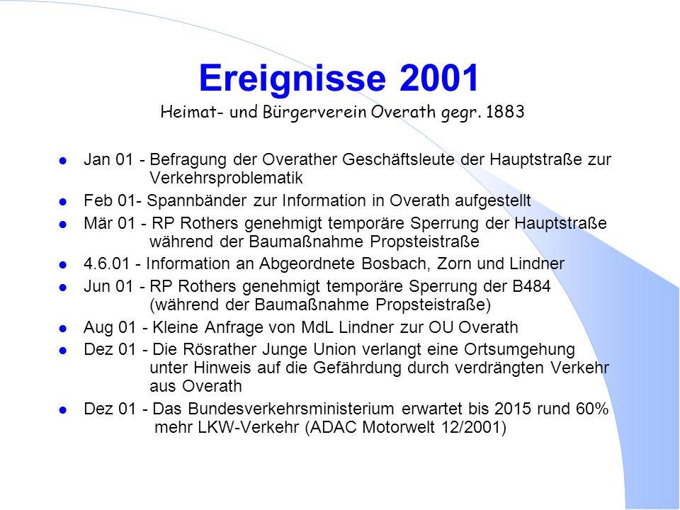 Ereignisse 2001 Heimat- und Bürgerverein Overath gegr. 1883 l Jan 01 - Befragung der Overather Geschäftsleute der Hauptstraße zur Verkehrsproblematik