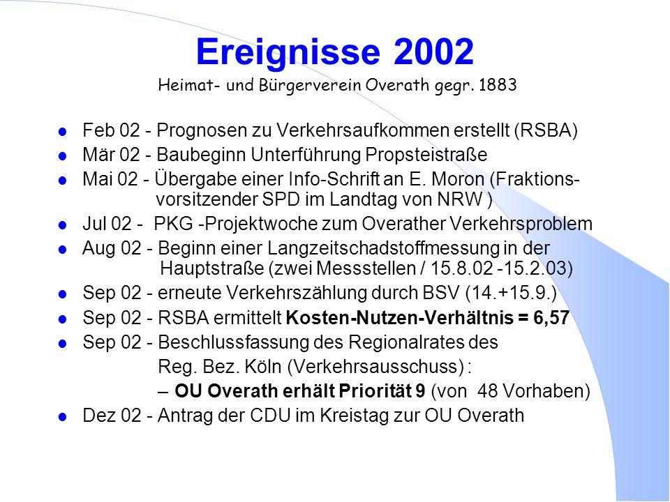 Ereignisse 2002 Heimat- und Bürgerverein Overath gegr. 1883 l Feb 02 - Prognosen zu Verkehrsaufkommen erstellt (RSBA) l Mär 02 - Baubeginn Unterführun
