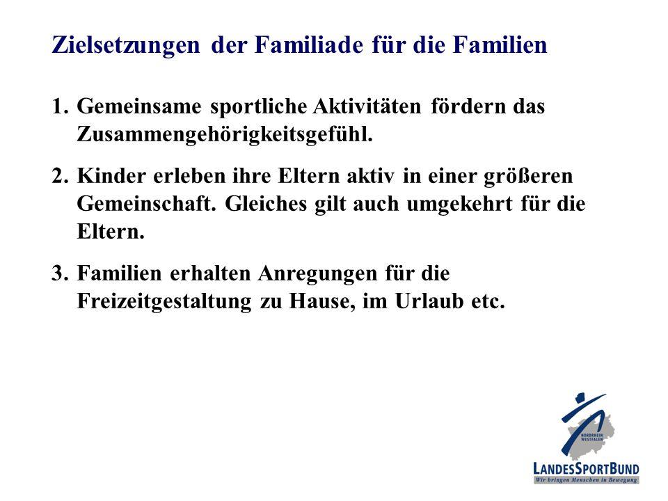 Zielsetzungen der Familiade für die Familien 1.Gemeinsame sportliche Aktivitäten fördern das Zusammengehörigkeitsgefühl. 2.Kinder erleben ihre Eltern
