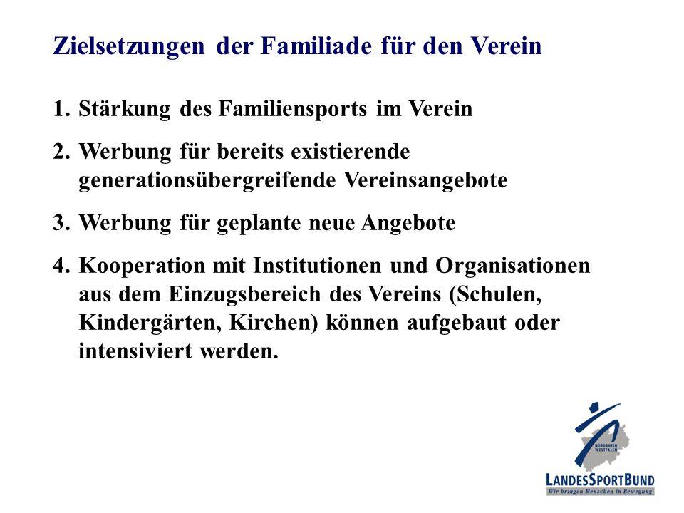 Zielsetzungen der Familiade für den Verein 1.Stärkung des Familiensports im Verein 2.Werbung für bereits existierende generationsübergreifende Vereins