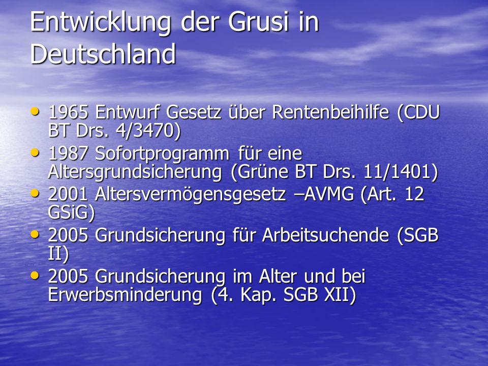 Entwicklung der Grusi in Deutschland 1965 Entwurf Gesetz über Rentenbeihilfe (CDU BT Drs.