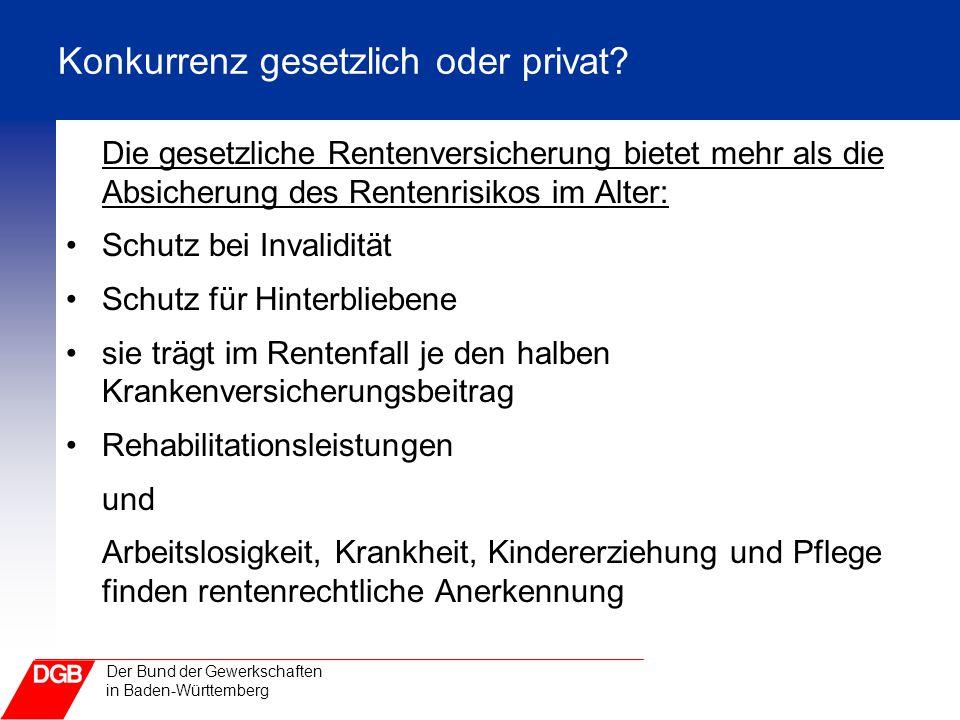 Der Bund der Gewerkschaften in Baden-Württemberg Konkurrenz gesetzlich oder privat? Die gesetzliche Rentenversicherung bietet mehr als die Absicherung
