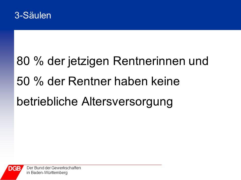 Der Bund der Gewerkschaften in Baden-Württemberg 3-Säulen 80 % der jetzigen Rentnerinnen und 50 % der Rentner haben keine betriebliche Altersversorgun