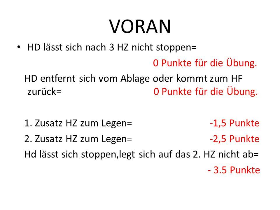 VORAN HD lässt sich nach 3 HZ nicht stoppen= 0 Punkte für die Übung.
