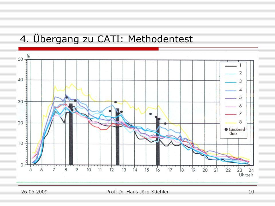 26.05.2009Prof. Dr. Hans-Jörg Stiehler10 4. Übergang zu CATI: Methodentest