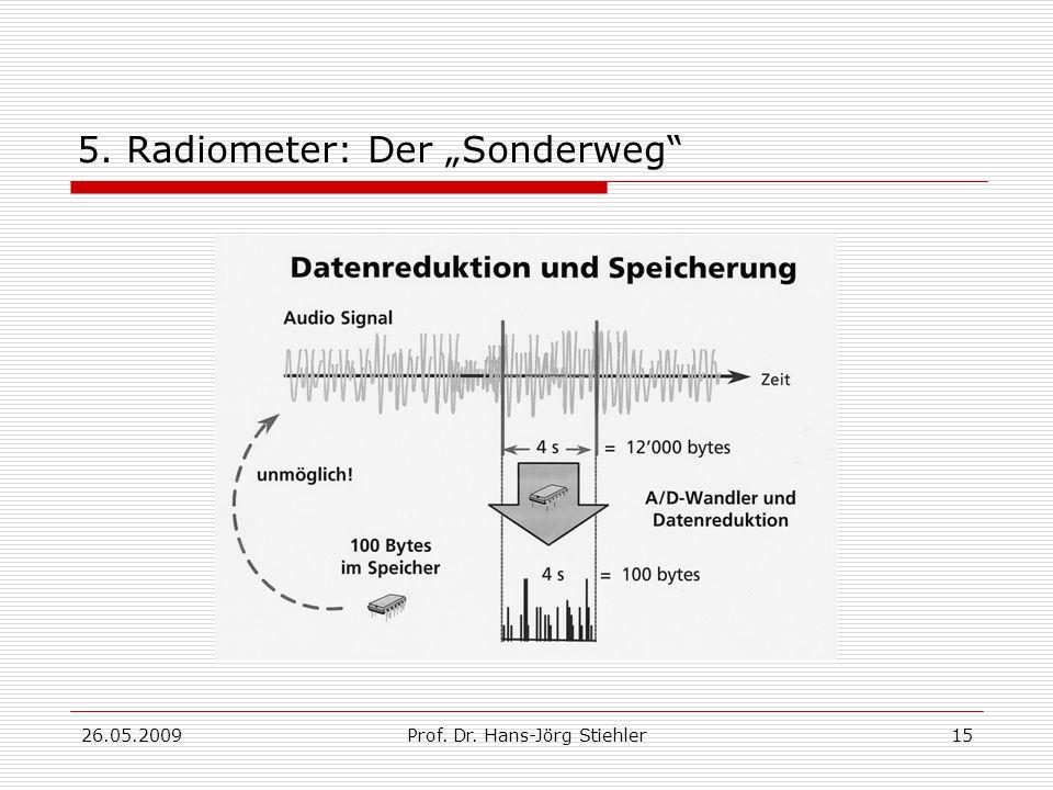 """26.05.2009Prof. Dr. Hans-Jörg Stiehler15 5. Radiometer: Der """"Sonderweg"""