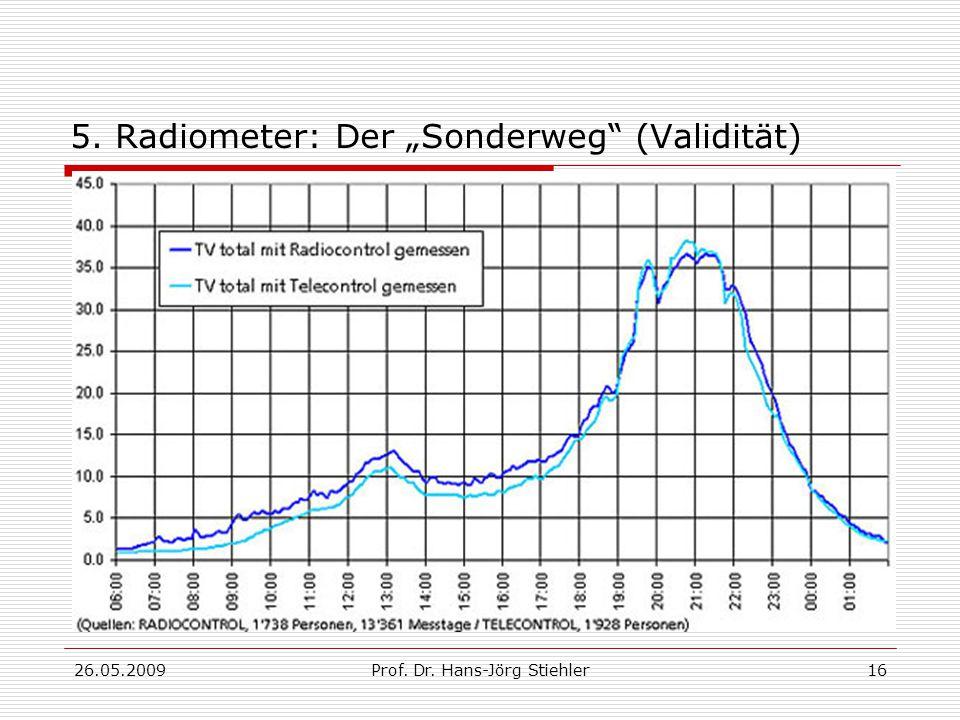 """26.05.2009Prof. Dr. Hans-Jörg Stiehler16 5. Radiometer: Der """"Sonderweg (Validität)"""