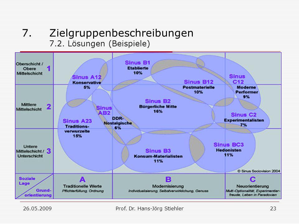 26.05.2009Prof.Dr. Hans-Jörg Stiehler24 7.Zielgruppenbeschreibungen 7.2.