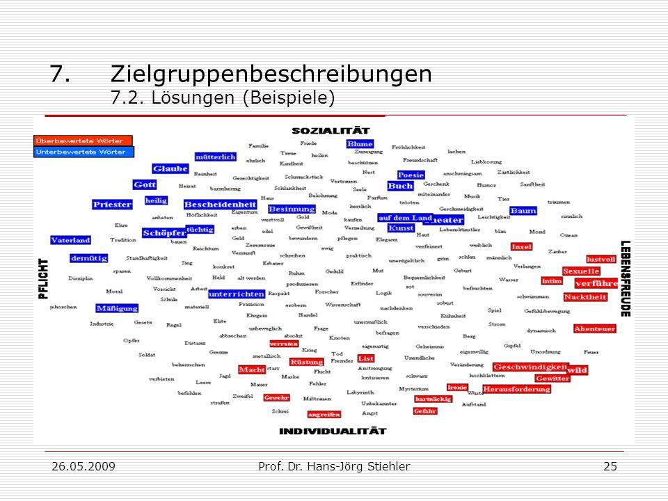 26.05.2009Prof. Dr. Hans-Jörg Stiehler25 7.Zielgruppenbeschreibungen 7.2. Lösungen (Beispiele)
