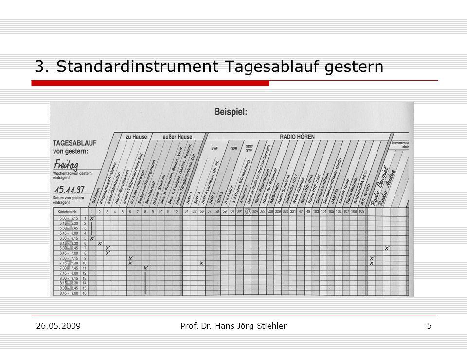 26.05.2009Prof. Dr. Hans-Jörg Stiehler5 3. Standardinstrument Tagesablauf gestern