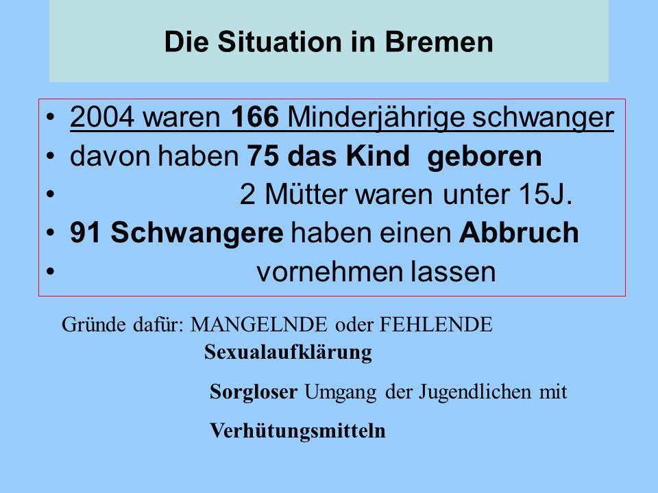 Die Situation in Bremen 2004 waren 166 Minderjährige schwanger davon haben 75 das Kind geboren 2 Mütter waren unter 15J.