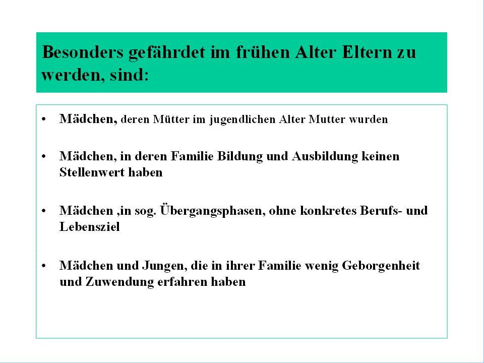 SZ Julius-Brecht-Allee SZ Helgoländer Straße SZ Willakedamm SZ Ronzelenstraße SZ Waller Ring SZ Carl-Goerdelerstraße SZ Neustadt ABS GSO GSW
