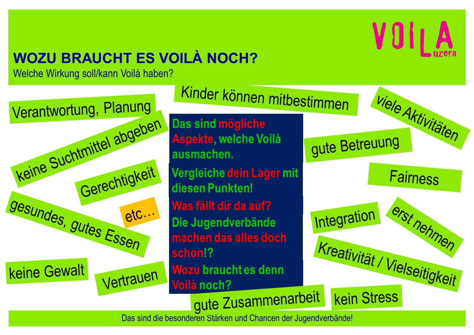 WOZU BRAUCHT ES VOILÀ NOCH? Welche Wirkung soll/kann Voilà haben? Das sind die besonderen Stärken und Chancen der Jugendverbände! Das sind mögliche As