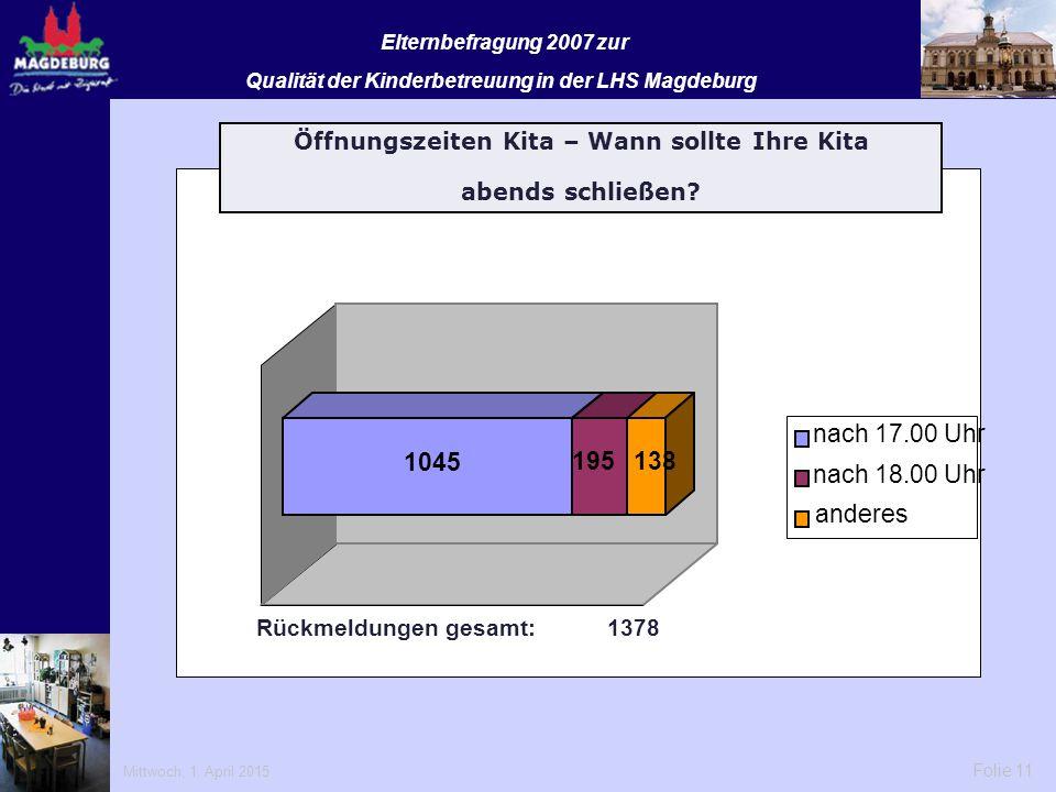 Mittwoch, 1. April 2015 Folie 11 Elternbefragung 2007 zur Qualität der Kinderbetreuung in der LHS Magdeburg 1045 195138 Rückmeldungen gesamt: 1378 nac