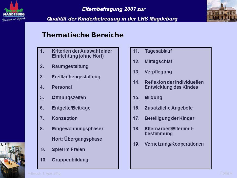 Mittwoch, 1. April 2015 Folie 4 Thematische Bereiche 1.Kriterien der Auswahl einer Einrichtung (ohne Hort) 2.Raumgestaltung 3.Freiflächengestaltung 4.