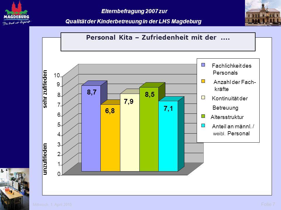 Mittwoch, 1. April 2015 Folie 7 Elternbefragung 2007 zur Qualität der Kinderbetreuung in der LHS Magdeburg 8,7 6,8 7,9 8,5 7,1 0 1 2 3 4 5 6 7 8 9 10