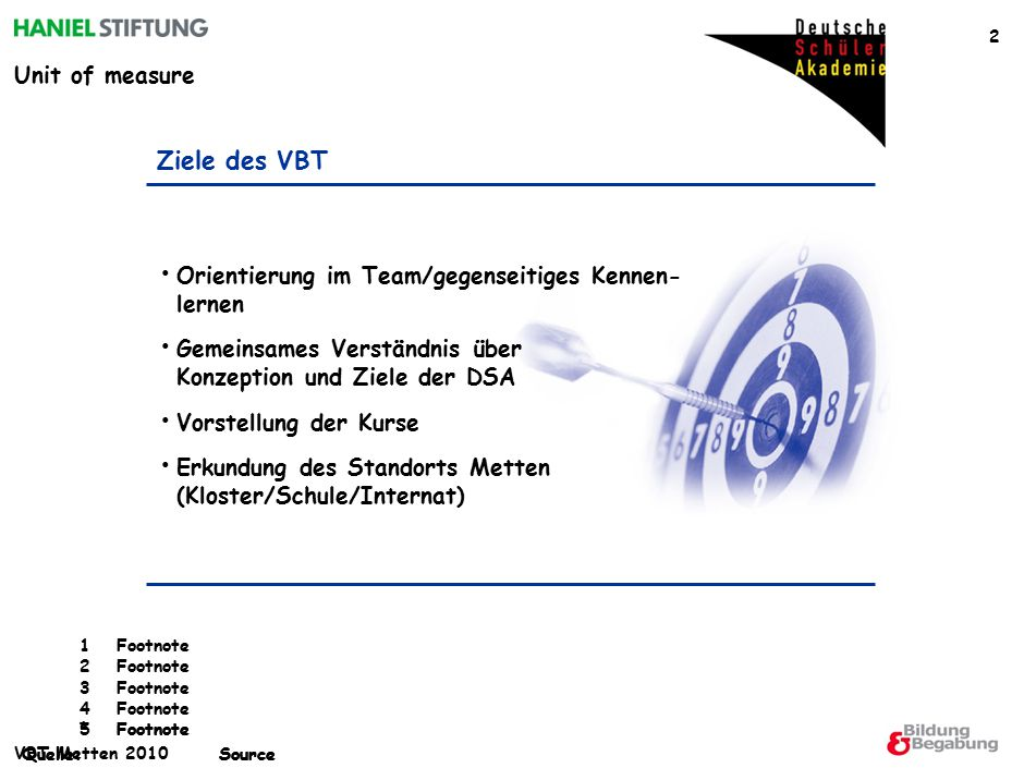 Unit of measure *Footnote Quelle:Source 1Footnote 2Footnote 3Footnote 4Footnote 5Footnote Quelle:Source VBT Metten 2010 33 AGENDA Zeitlicher Ablauf des VBT Ablauf der Akademie Kursvorstellungen Multinationalität Anreisetag 1.
