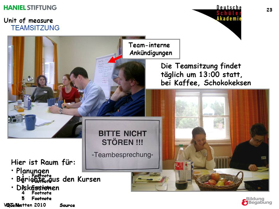 Unit of measure *Footnote Quelle:Source 1Footnote 2Footnote 3Footnote 4Footnote 5Footnote Quelle:Source VBT Metten 2010 23 TEAMSITZUNG Hier ist Raum f