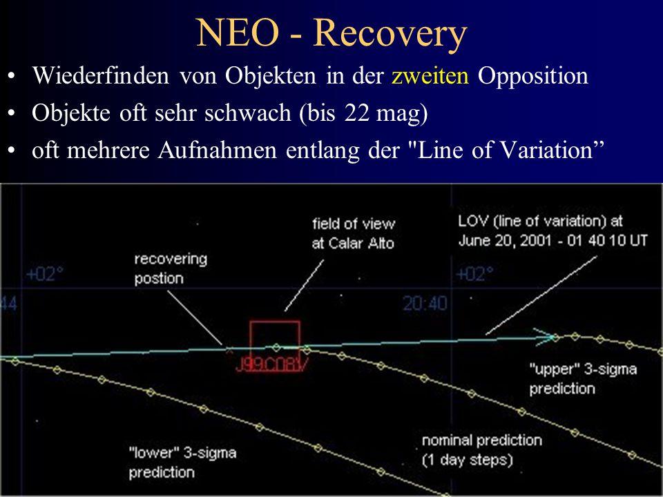 NEO - Recovery Wiederfinden von Objekten in der zweiten Opposition Objekte oft sehr schwach (bis 22 mag) oft mehrere Aufnahmen entlang der