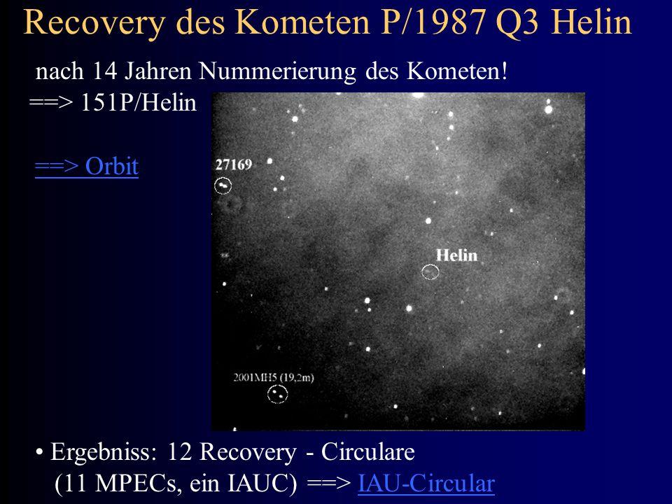 Recovery des Kometen P/1987 Q3 Helin nach 14 Jahren Nummerierung des Kometen! ==> 151P/Helin Ergebniss: 12 Recovery - Circulare (11 MPECs, ein IAUC) =
