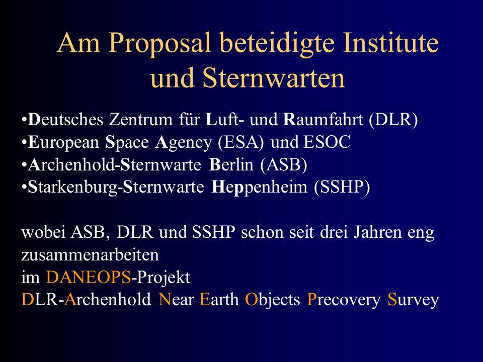 Am Proposal beteidigte Institute und Sternwarten Deutsches Zentrum für Luft- und Raumfahrt (DLR) European Space Agency (ESA) und ESOC Archenhold-Stern