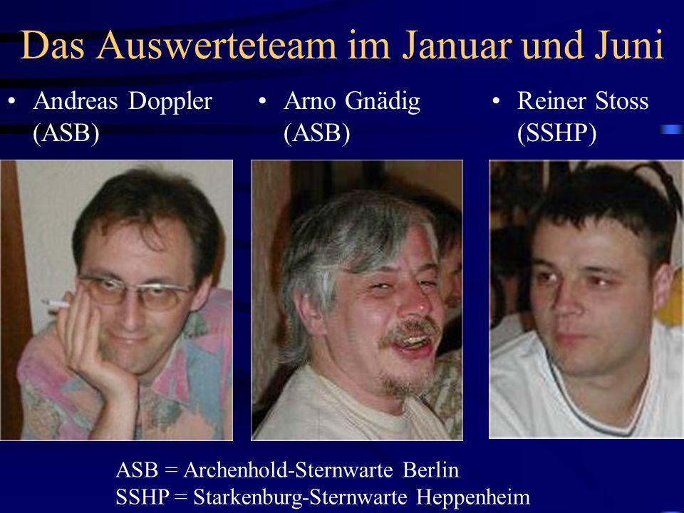 Das Auswerteteam im Januar und Juni Reiner Stoss (SSHP) ASB = Archenhold-Sternwarte Berlin SSHP = Starkenburg-Sternwarte Heppenheim Arno Gnädig (ASB)