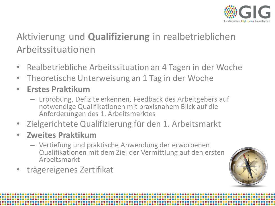 Aktivierung und Qualifizierung in realbetrieblichen Arbeitssituationen Realbetriebliche Arbeitssituation an 4 Tagen in der Woche Theoretische Unterwei