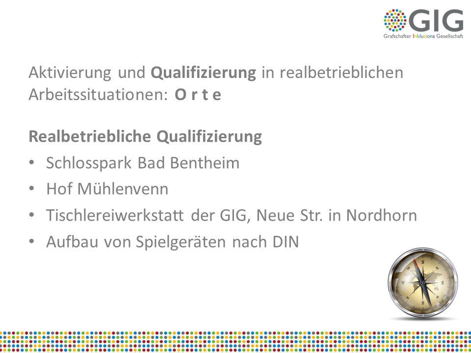 Aktivierung und Qualifizierung in realbetrieblichen Arbeitssituationen: O r t e Realbetriebliche Qualifizierung Schlosspark Bad Bentheim Hof Mühlenven