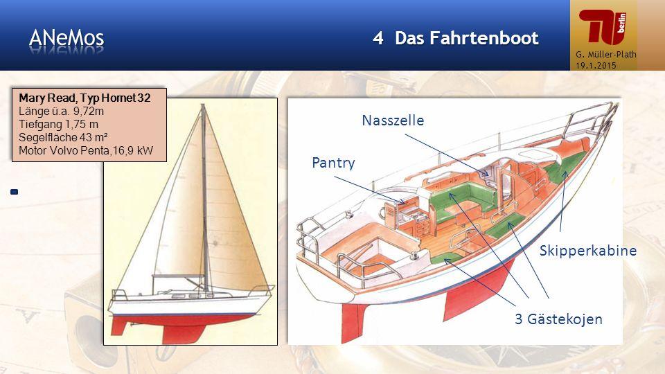 4 Das Fahrtenboot 3 Gästekojen Nasszelle Pantry Skipperkabine Mary Read, Typ Hornet 32 Länge ü.a. 9,72m Tiefgang 1,75 m Segelfläche 43 m² Motor Volvo