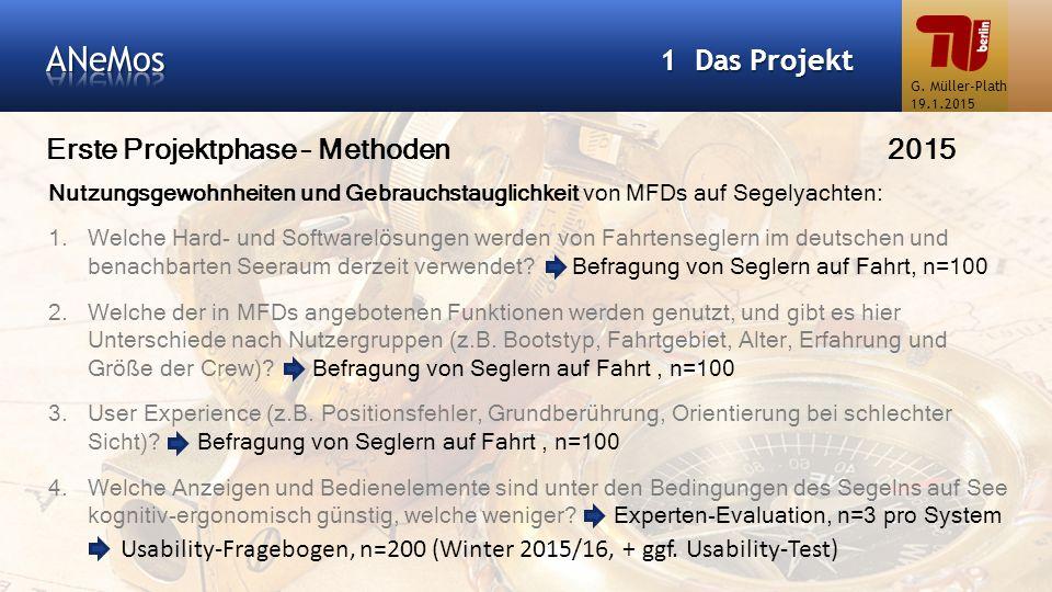 Erste Projektphase – Methoden2015 1 Das Projekt Nutzungsgewohnheiten und Gebrauchstauglichkeit von MFDs auf Segelyachten: 1.Welche Hard- und Softwarel
